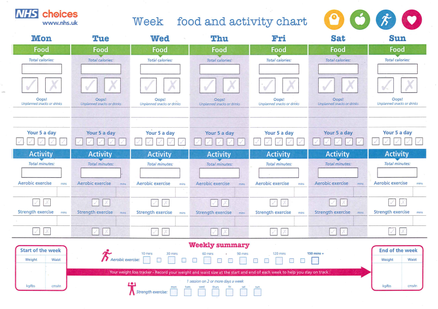 calorie chart the up and active team has extensive experience in providing weight management sessions including gender specific classes