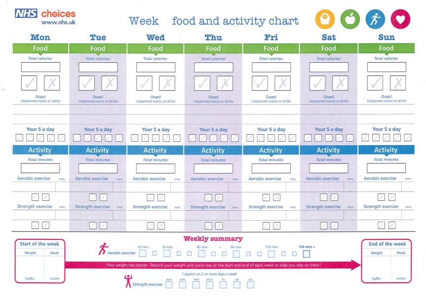 weight loss management plan